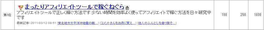 ブログランキングSEO/SEM1位獲得