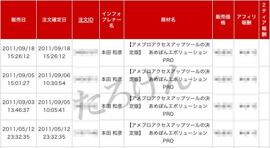 あめぽん売上(2011/9)
