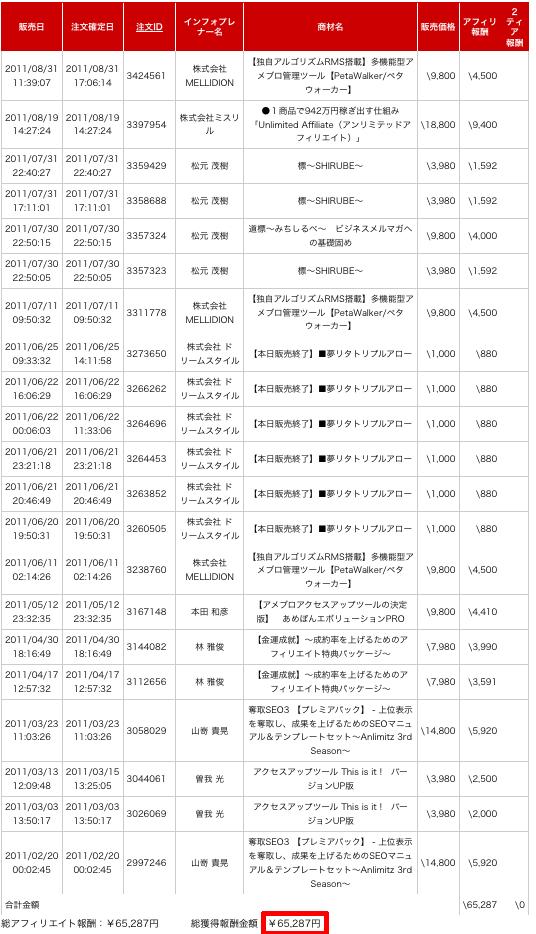 ブログ・メルマガアフィリエイトインフォトップ実績