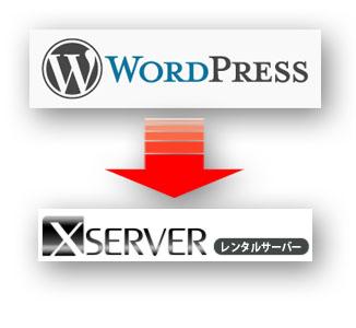 ワードプレスセットアップサービス